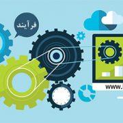 فرآیندهای سیستم مدیریت